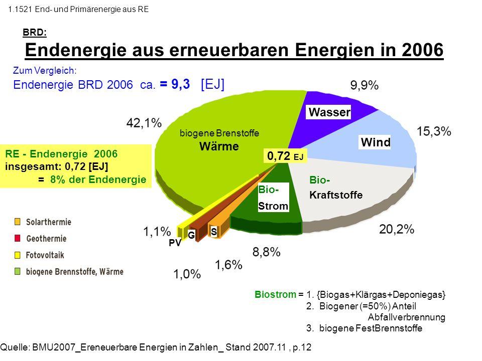 Endenergie BRD 2006 ca. = 9,3 [EJ]